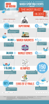 popular-tweets-2012
